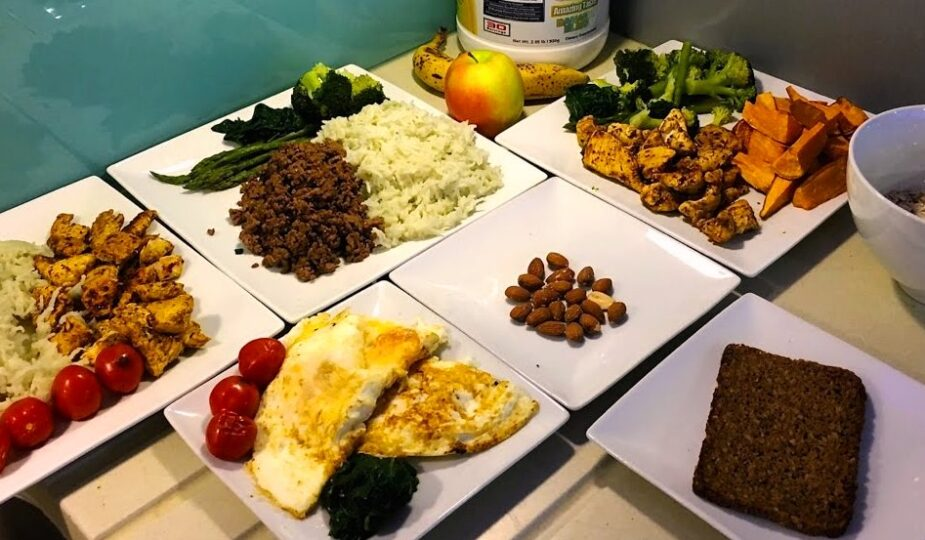3000 calorie a day meal plan
